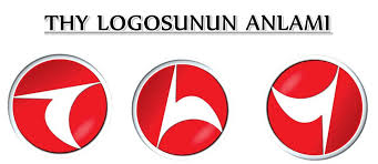 thy logosunun anlamı